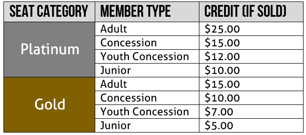 credit-table